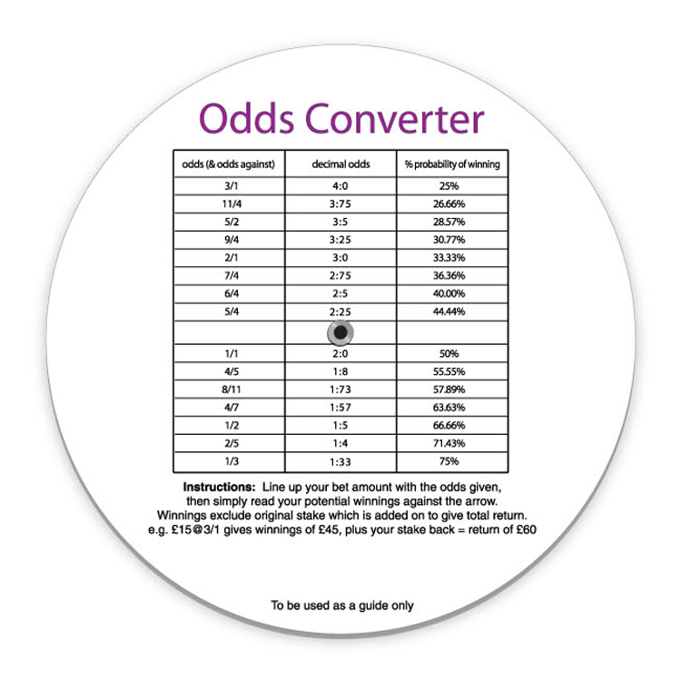 Odds betting calculator basketball sports betting explained